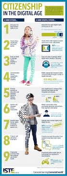 traits of good digital citizens brilliant or insane citizenship in the digital age infographic