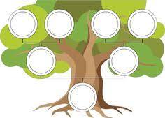 Free Family Tree Chart 12 Best Family Trees Images Family Trees Family Tree Chart