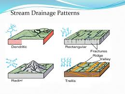 Stream Drainage Patterns Awesome Design