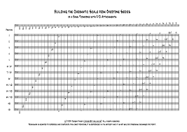 Bass Trombone Position Chart Pdf Trombone Slide Position Chart 2 Pdf Approximately 44k