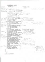 plath literary analysis sylvia plath literary analysis