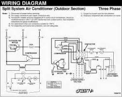 msd 6al wiring diagram ford tfi images step msd 6al wiring ford mustang msd wiring diagram allsuperabrasive