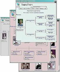 make a family tree online 7 best online free family tree and chart maker images on pinterest