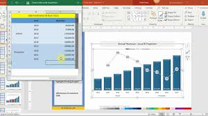 Sales Report Template 3 Actual And Projected Annual Revenue