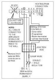 vaillant ecotec plus 430 wiring diagram efcaviation com vaillant ecotec plus 618 wiring diagram at Vaillant Ecotec Plus Wiring Diagram