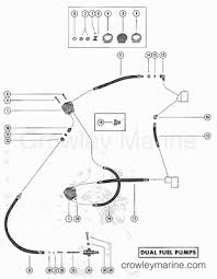 wiring diagram for jet boat wiring image wiring jet boat wiring diagram jet image wiring diagram on wiring diagram for jet boat