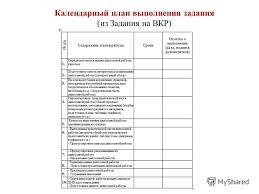 Презентация на тему Организация работы по написанию ВКР  8 Календарный план выполнения задания из Задания на ВКР