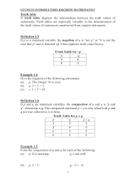 Statement Form Example Simple Chapter 44 Logic Of Compound Statements