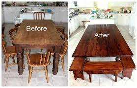 Homemade Kitchen Kitchen Table Ideas On Kitchen Design Ideas In Homemade Kitchen