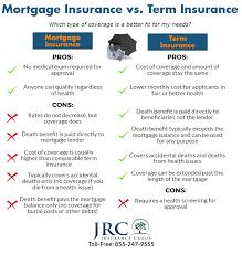 life insurance quotes ireland impressive mortgage protection insurance quotes ireland 44billionlater