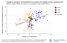 6 Things To Know About Rising Anti Establishment Politics In