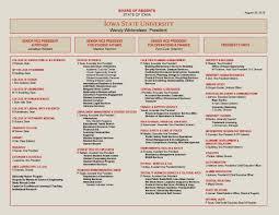Ut Austin Organizational Chart University Registrar Spelman Johnson