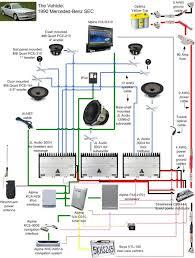 alpine wiring diagram alpine image wiring diagram alpine wiring diagram mercedes benz alpine wiring diagrams on alpine wiring diagram