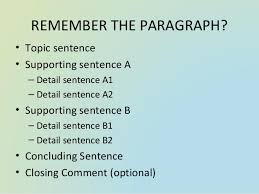 essay structure introduction