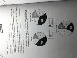 Heavy 16 Nutrient Chart The Charts Below Show The Average Percentages In Typical