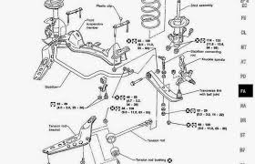 240sx wiring diagram 240sx image wiring diagram 240sx wiring diagram 240sx auto wiring diagram schematic on 240sx wiring diagram