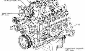 diagram of car engines diagram automotive wiring diagrams v8 car engine diagram uxtaargs 700x425