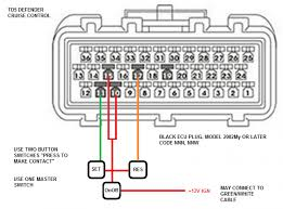 defender td5 fuse box diagram defender image land rover discovery 2 td5 wiring diagram land land rover on defender td5 fuse box