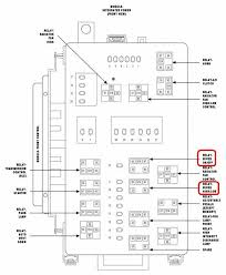 2002 chrysler concorde trunk release fuse box diagram wire center \u2022 2004 Chrysler Town and Country Fuse Diagram at 2000 Chrysler Concorde Fuse Box Diagram