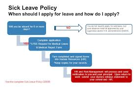 Application For Leave Form Stunning Most Common Types Of Leave Ppt Video Online Download