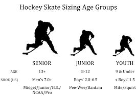 Reebok Hockey Skates Size Chart Reebok Ice Skates Size Chart