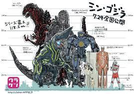 Godzilla Resurgence Legendary Goji Pacific Rim Size Chart