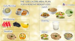 1200 Calorie Diet Chart 1200 Calorie Diet Plan Meal Pattern And Its Benefits For