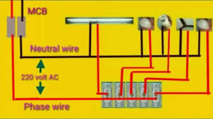 house wiring or home wiring connection diagram youtube domestic wiring diagramsrm2811 house wiring or home wiring connection diagram