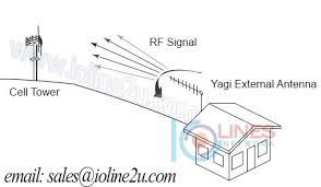 power antenna wiring diagram wiring diagram and hernes antenna relay wiring diagram home diagrams