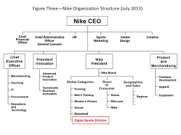 35 Right Nike Company Organizational Chart