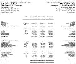 14 Unexpected Contoh Chart Of Account Perusahaan Kontraktor