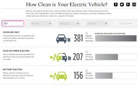 ev global warming emissions and fuel cost savings  ev emissions tool