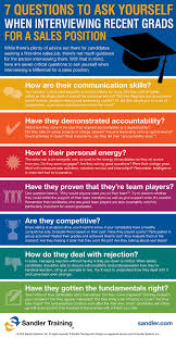 Questions To Ask When Interviewing 7 Sales Interview Questions To Ask Millennials Infographic