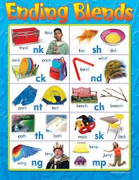 End Blends   Phonics  Worksheets and Literacy as well  also Final Consonant Blends   Kindergarten   Pinterest   Consonant in addition Ending Sounds Worksheets   Have Fun Teaching also  likewise L Blends   Worksheets  Phonics and Language likewise Ending Blends Worksheets  Anchor Charts  and Write the Room together with Phonics Worksheets   guruparents likewise  further Ending Blends Worksheet 1 moreover CVCC Ending Blend Activities for NG and NK   Color posters. on final blends worksheets for kindergarten