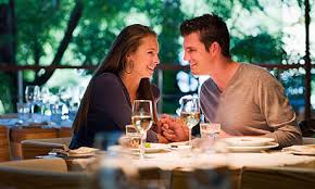 Image result for dating -How Do I Know It Is Dating?-