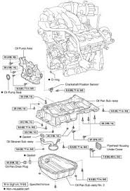 1999 camry engine diagram wiring diagrams repair guides engine mechanical components oil pan autozone com 1997 toyota camry engine diagram 1999 camry engine diagram