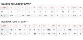 Diana Ferrari Shoe Size Chart Shoe Size Chart Conversions