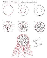 How To Draw A Dream Catcher Image result for how to draw dream catchers step by step art 14