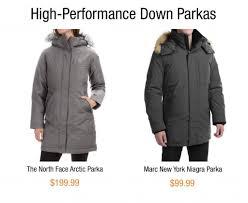 peacoat vs parka