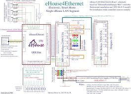 100 home network wiring design colors home wired network basic home network diagram at Home Wired Network Diagram