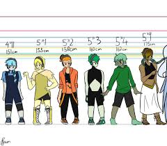 Character Height Chart Height Chart Just Shapes Beats Amino
