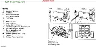 saab 97x fuse box saab database wiring diagram images 2ed36cc13aa89e455deec0328570f46b saab 9 7x fuse box diagram saab schematic my subaru wiring 2006 saab 9 3 fuse