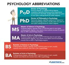 Ba Stands For Psychology Abbreviations Learn Common Psychology Abbreviations 4
