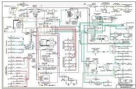 mgb wiring harness diagram mgb printable wiring diagram 1975 mgb wiring diagram 1975 wiring diagrams projects source