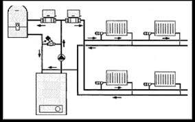 Отопление Реферат страница  И нженерная система отопления включает в себя котельный пункт систему разводки трубопроводов и тепловые приборы Чтобы система функционировала в