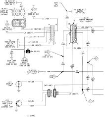 1999 moomba wiring diagram wiring diagram library 1999 jeep dash light wiring diagram simple wiring diagramjeep wrangler my 1994 jeep wrangler tail lights