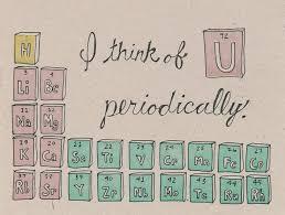 Science Love Quotes Simple Scientific Love Quotes On QuotesTopics