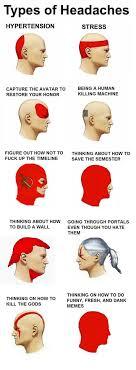 Headache Chart 9gag
