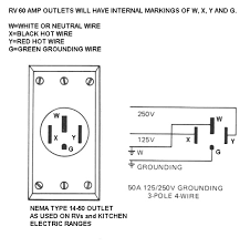 50 amp rv plug wiring diagram who want to follow the gfci Rv Electrical System Wiring Diagram 50 amp rv plug wiring diagram who want to follow the gfci recommendation my first advice for those with a 30 amp rv is to let go of some of that moldy money 50 Amp RV Wiring Diagram