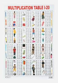20 by 20 Multiplication Chart Printable – dailypoll.co